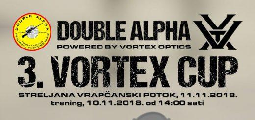 Vabilo 3. Vortex Cup